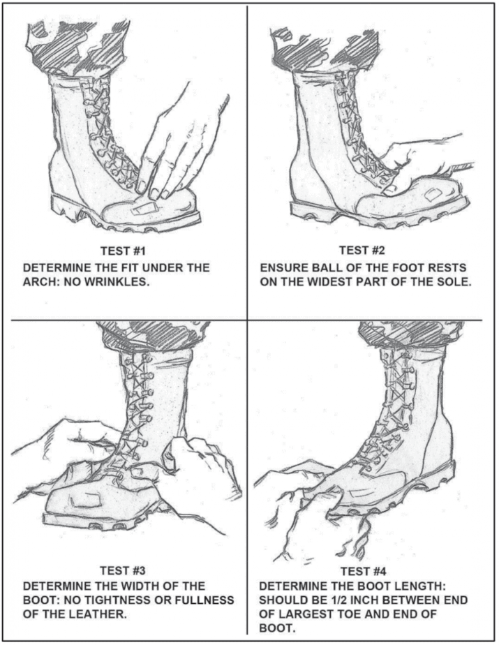 Illustration of How to Test a Properly Fit Boot