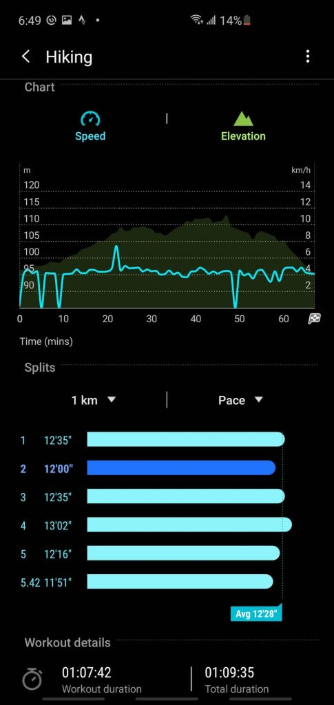 Screenshot of Samsung health app used to track rucking information