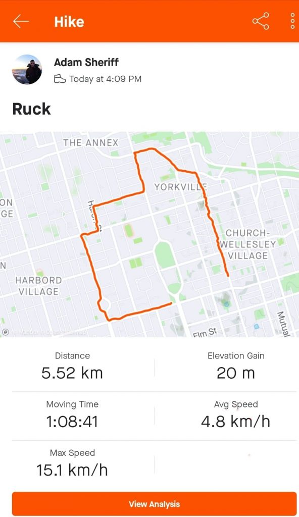 Screenshot of Strava app showing overview of stats for the ruck workout.